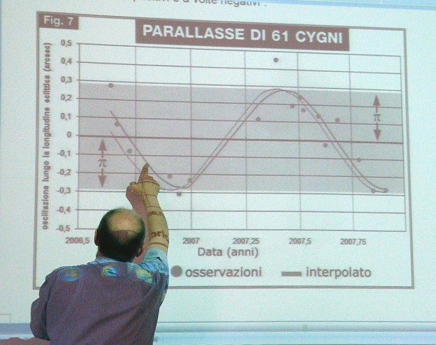 Vittorio-conferenza-Cygni