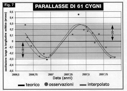 ipotesi_figura1